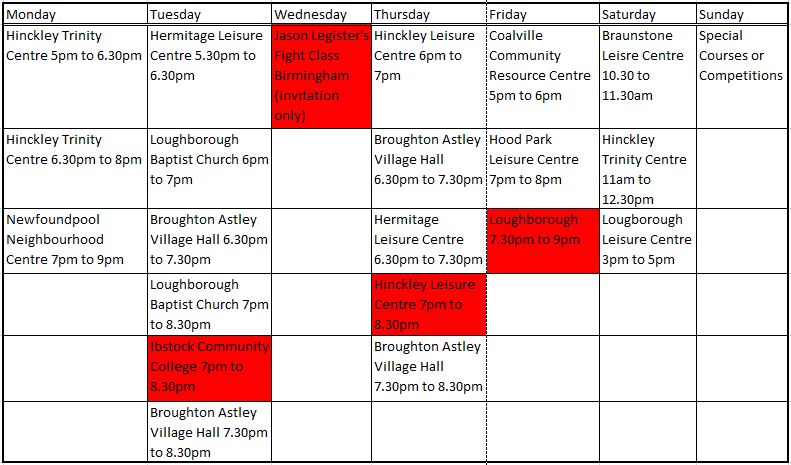 Fighting Lessons